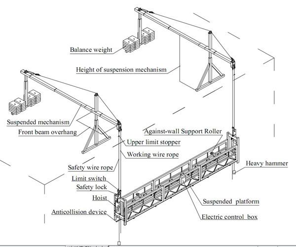 aluminium / staal / warm gegalvaniseerde opgeskort toegang