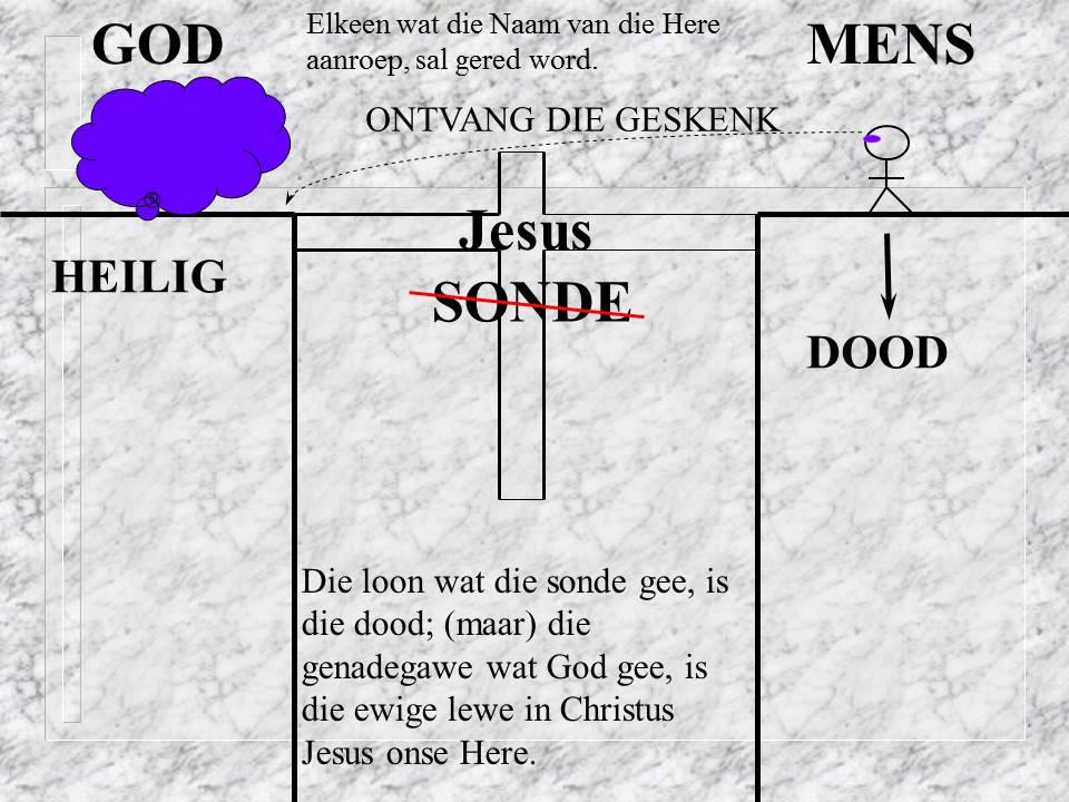 Kragtige Eenvoud: Wat is die besondere betekenis van Jesus