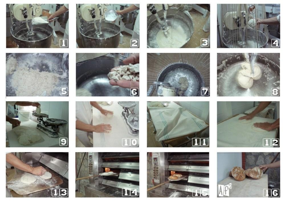 Elaboracion Del Pan Proceso de Elaboraci n Del Pan