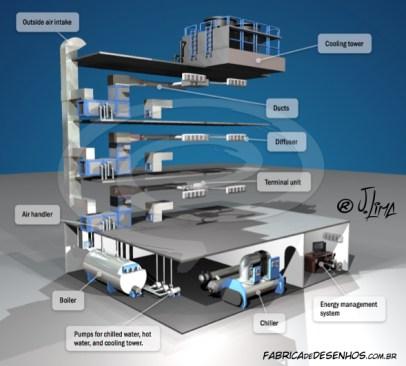 Refrigeração 3D de prédio