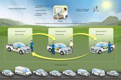 desenho logistica galpao fabrica logistic transporte veiculos