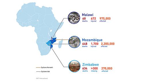 Malawi-Zimbabwe-Mozambique-map