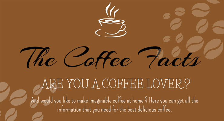 How To Drink Coffee With Benefits