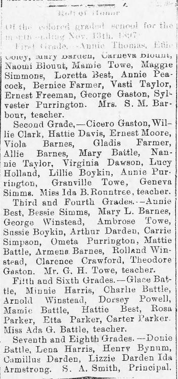 w-blade-11-20-1897-honor-roll