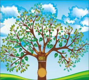 familytree-300x270 شجرة بوقدير / الفرع الأول : الحسن بن بوقدير شجرة آفيان