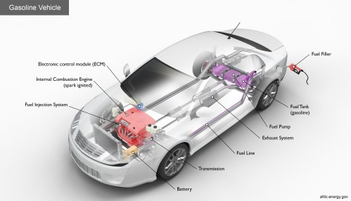 small resolution of key components of a gasoline car