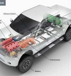 key components of a natural gas vehicle [ 3000 x 1688 Pixel ]