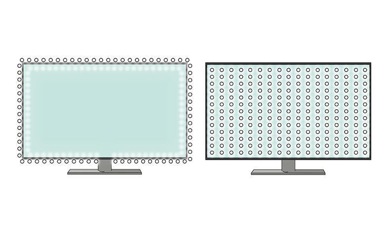 Guida essenziale per l'acquisto di un nuovo TV