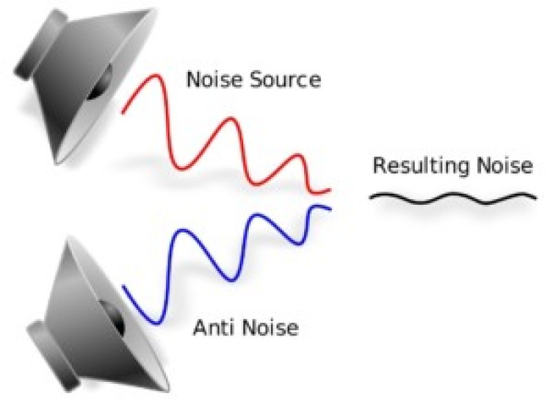 CES 2019 - Audio-Technica e l'Active Noise Control