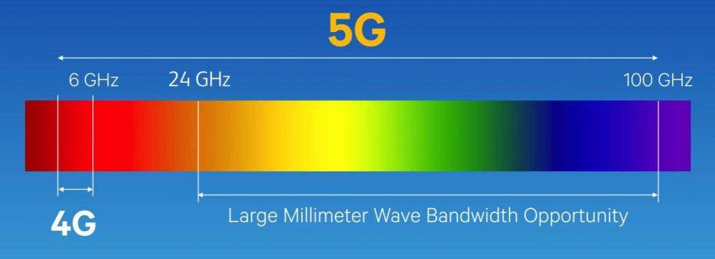 Iphone 12 mmwave-1