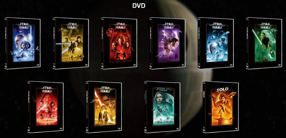 Star Wars UHD: artwork definitivi