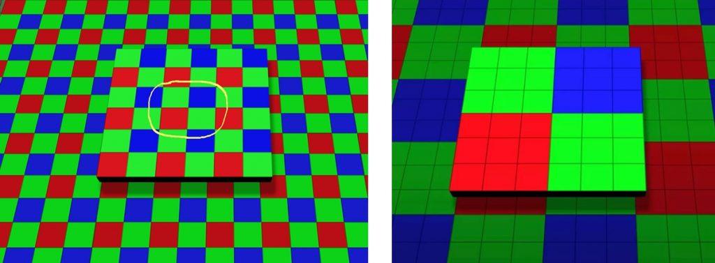 pixel binning