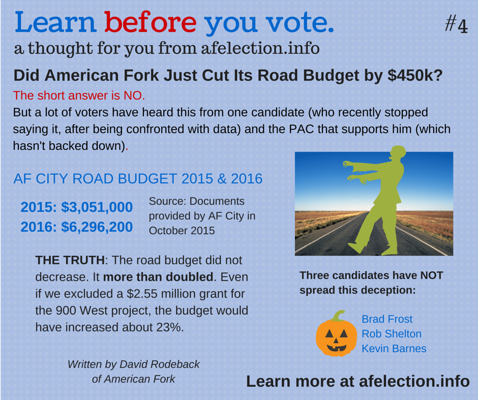 American Fork road budget