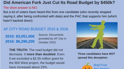American Fork road budget