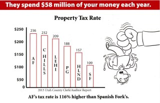 property tax rates
