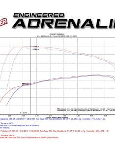 Large bore hd stainless steel dpf back exhaust system afe power also rh afepower