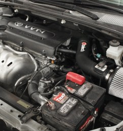 adds up to 37 flow increase 10 hp horsepower 10 lbs x ft torque max gains scion tc  [ 1600 x 1200 Pixel ]