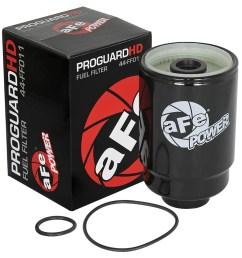 2007 f250 fuel filter [ 1600 x 1200 Pixel ]