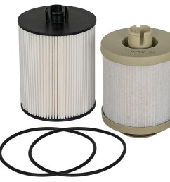 2008 ram 1500 fuel filter [ 1600 x 1200 Pixel ]