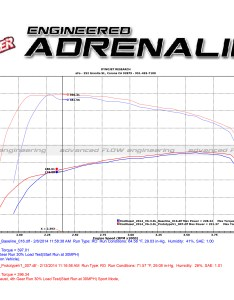 Dyno chart also large bore hd stainless steel dpf back exhaust system rh afepower