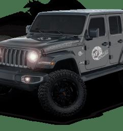 it s a jeep thing [ 1380 x 673 Pixel ]
