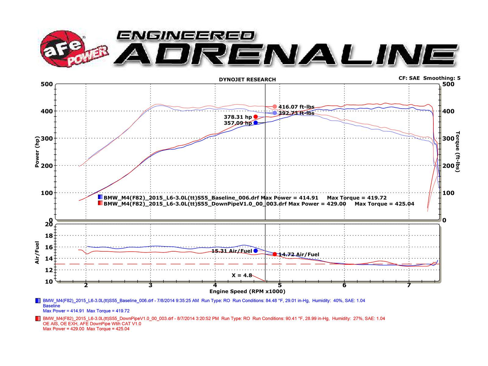 w124 500e wiring diagram for caravan electrics c32 amg engine html imageresizertool com
