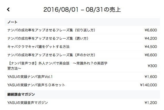 note売上2016年8月