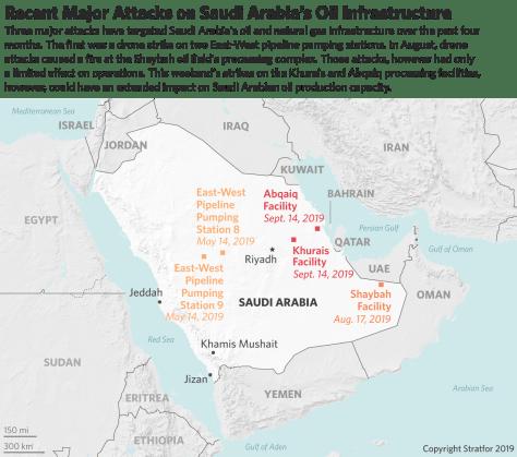 Saudi Abqaiq and Khurais Infrastructure Attacks