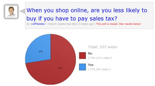 Poll on sales tax and online shopping