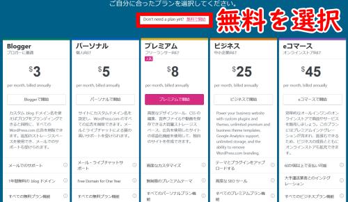Wordpress.com登録料金プラン選択