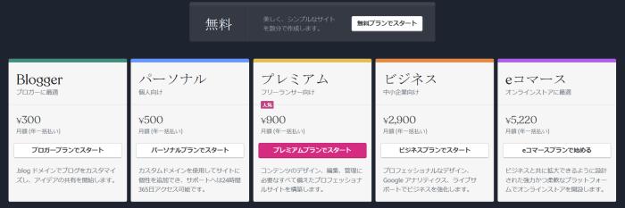 Wordpress.com料金プラン