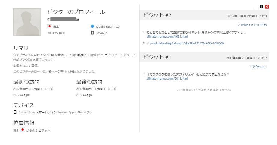 ビジターの詳細なプロフィールデータ