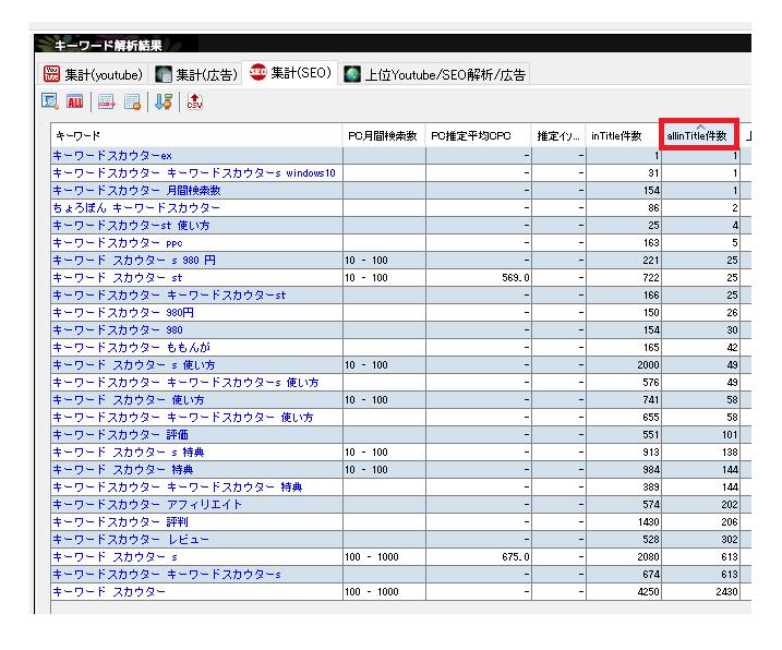 allinTitle件数の項目を並び替える