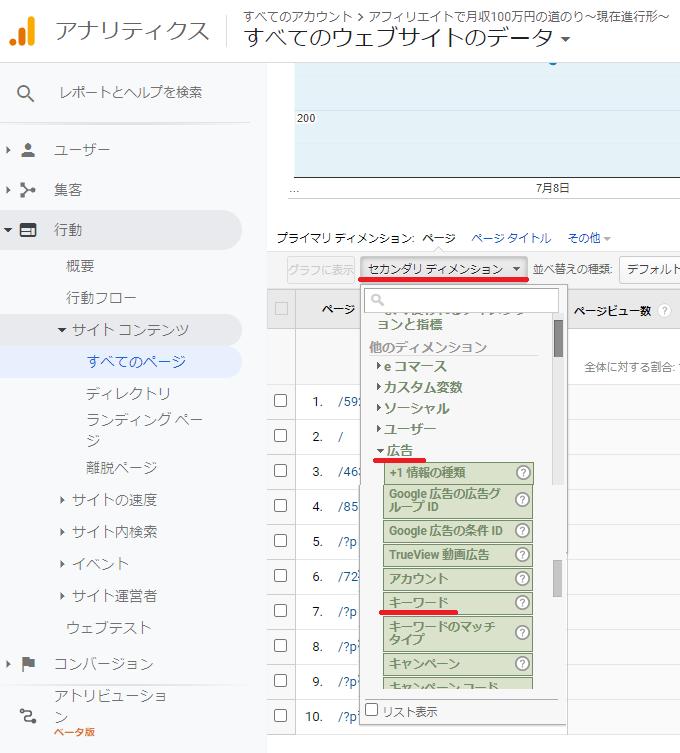 Googleアナリティクスでページごとの検索キーワードを調べる方法