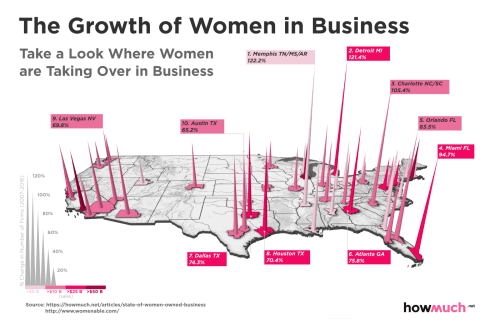 growth-women-business-b016