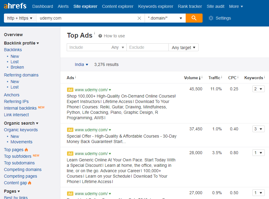 top ppc ads by ahrefs spy tool