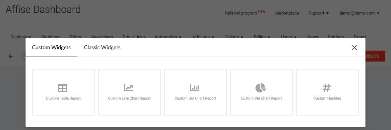 customize dashboard feature