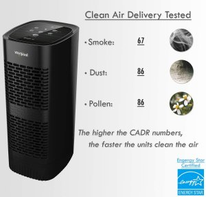 Top 10 Best Air Purifier of 2020