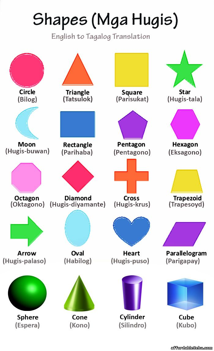 Shapes [mga Hugis] With Chart And Pictures English To