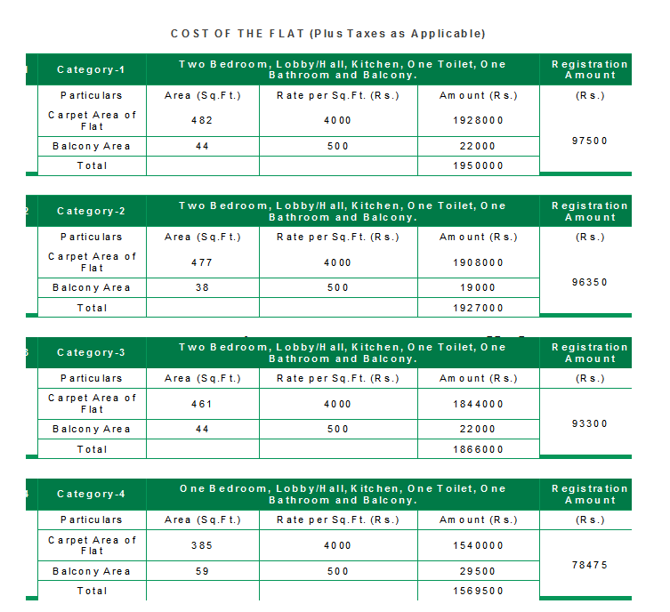 Tulip Affordable Housing Gurgaon price list