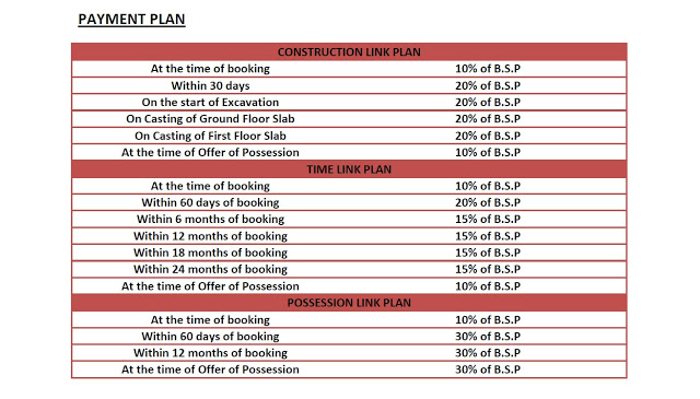 ROF GALLERIA SECTOR 102 PAYMENT PLAN
