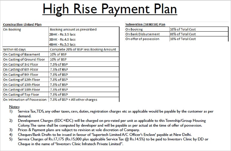 Supertech officers enclave payment plan high rise