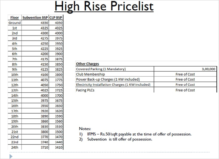Supertech officers enclave pricelist high rise