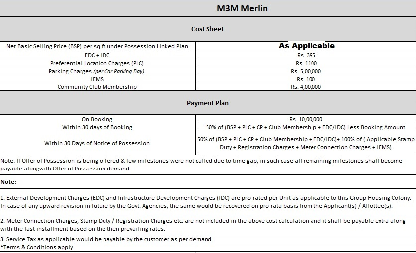 m3m merlin payment plan