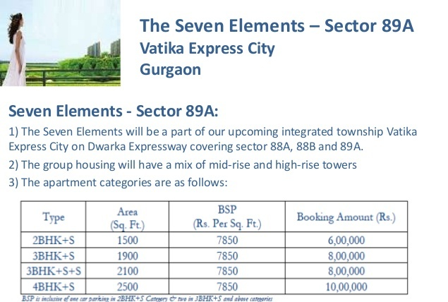 vatika seven elements apartments price list sector 89a