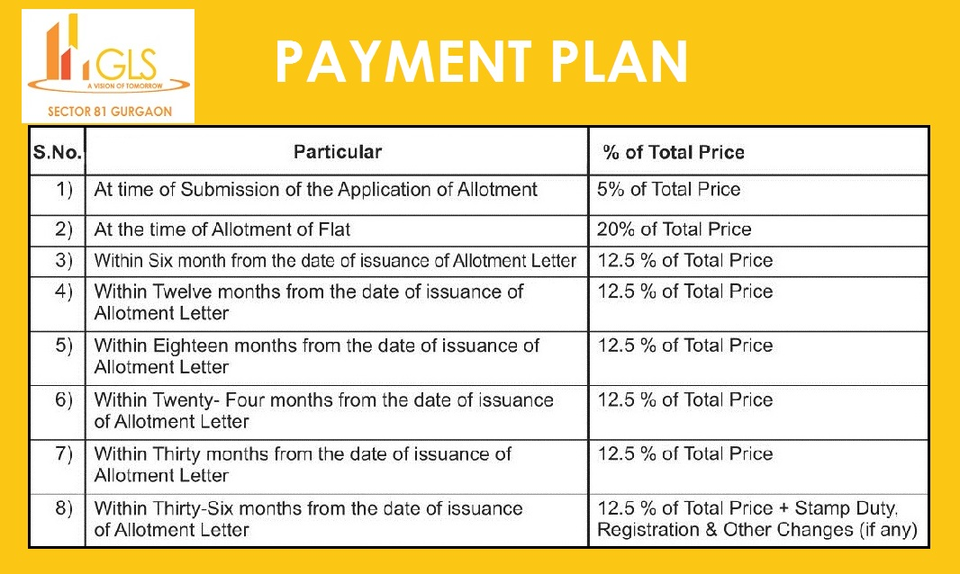 Gls Affordable Payment Plan