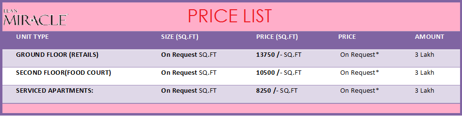 Price List Elan Miracle Gurgaon