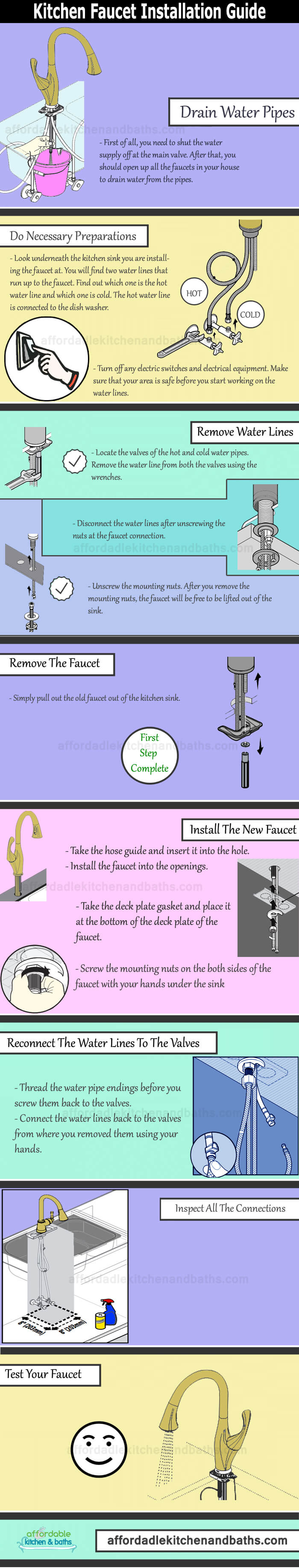 Kitchen Faucet Installation Guide