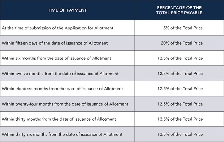 Osb 69 Payment Plan
