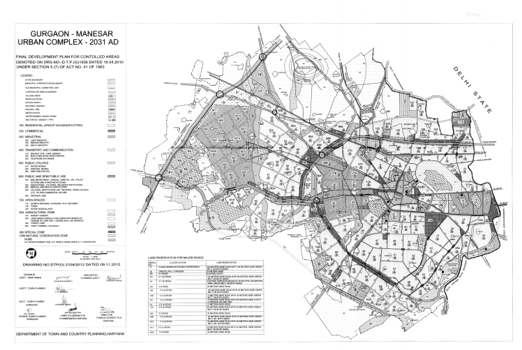 gurgaon-master-plan-2031-bw